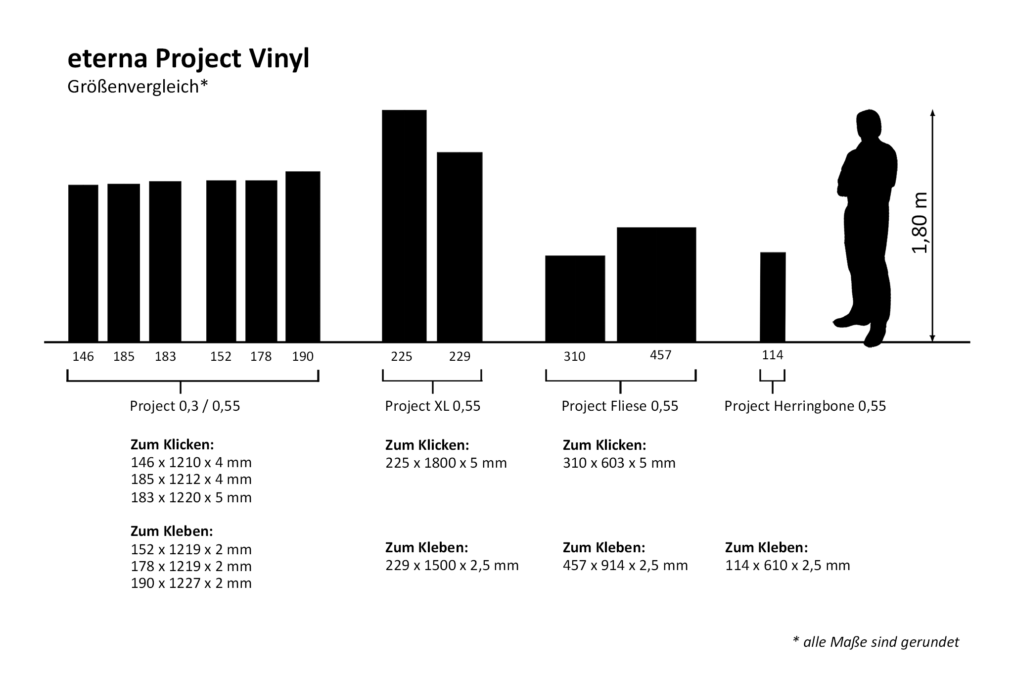 Eterna Project Vinyl - Ranchplank 2,5mm