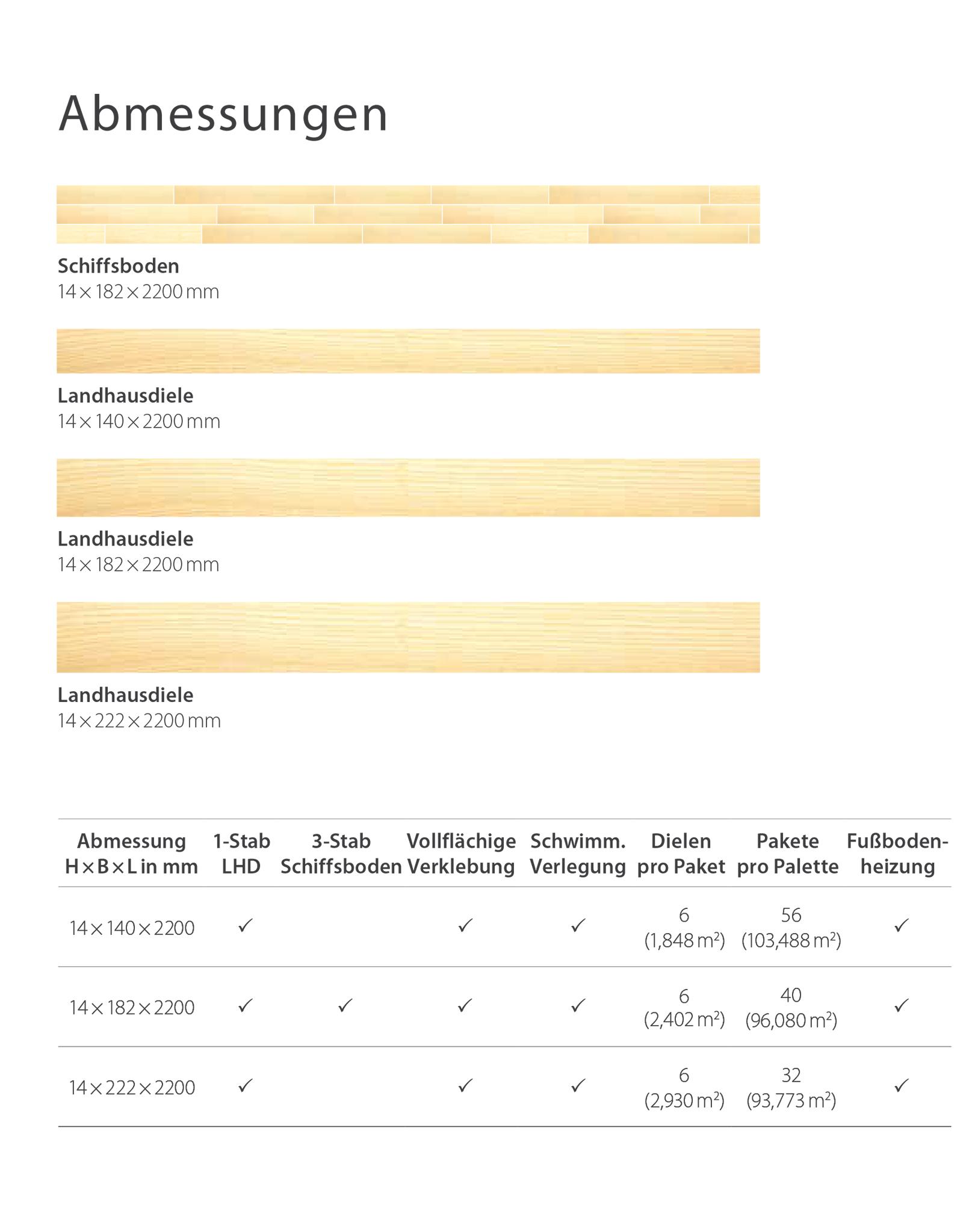 PARAT 190 Eiche Country LHD Extra weiß