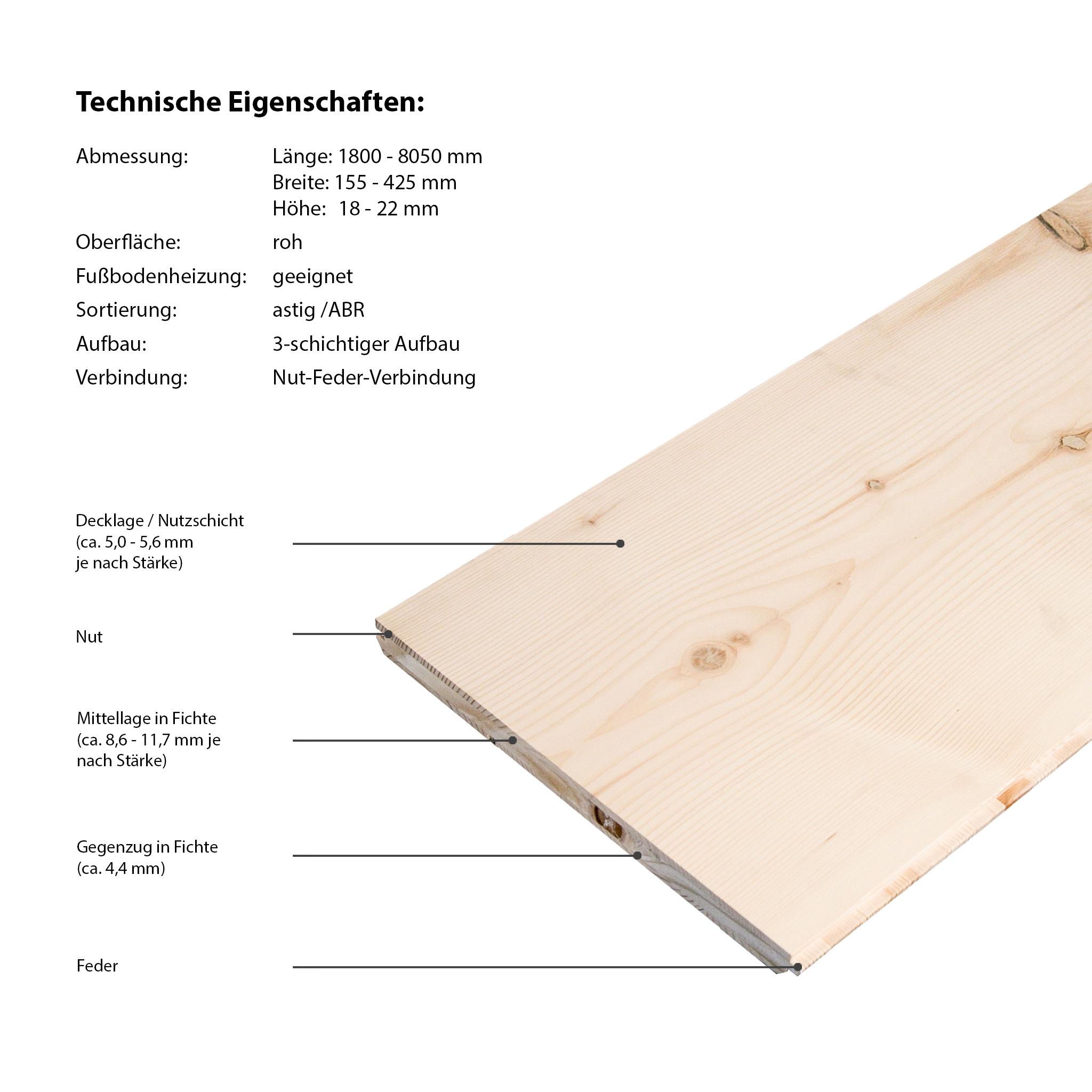 Floor-Art Largo fir raw long plank