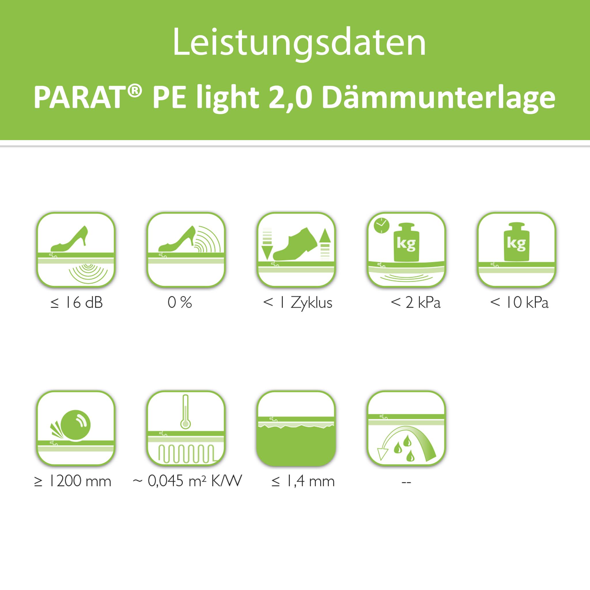 Parat PE light 2.0 tlumici podklad