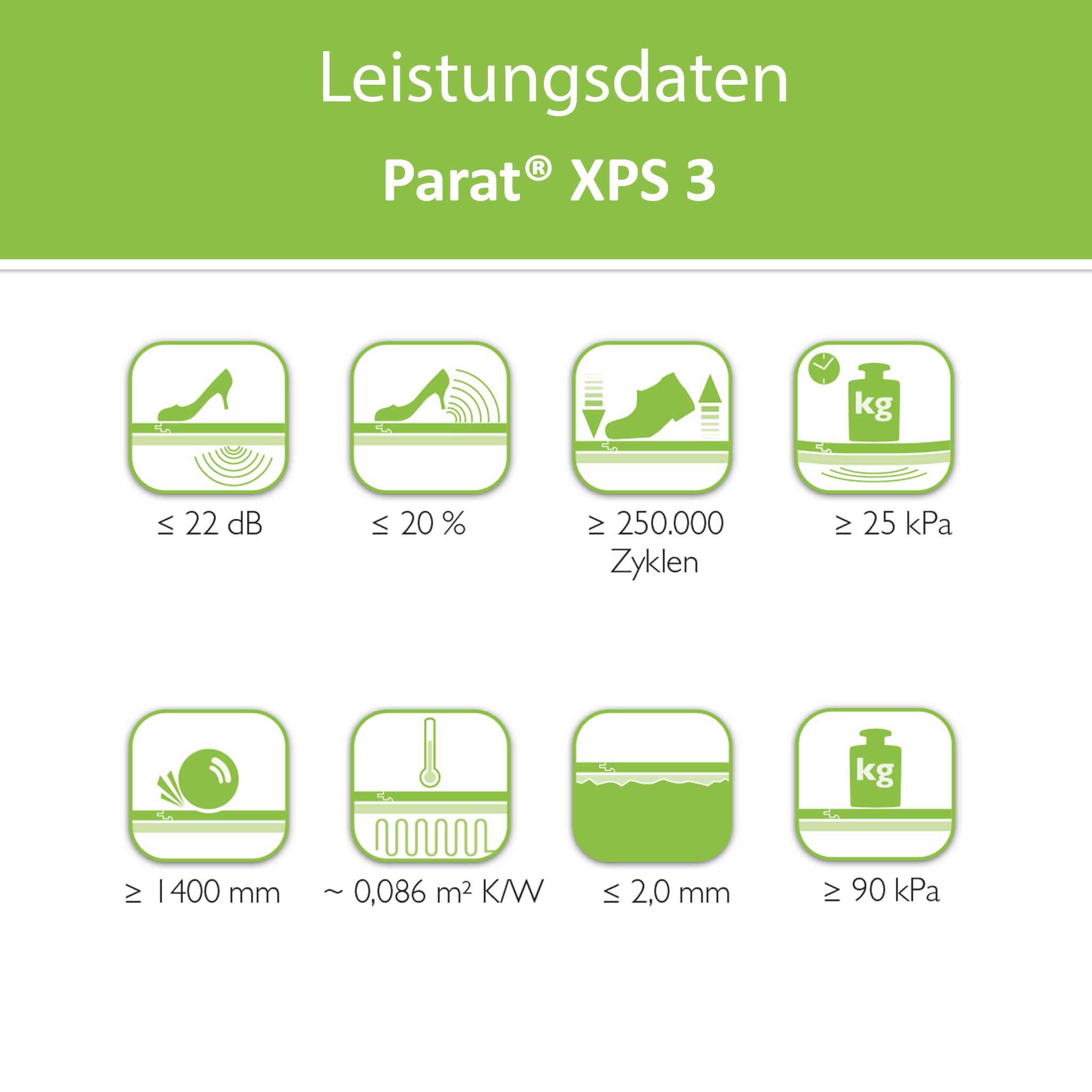 PARAT XPS fold click 3,0