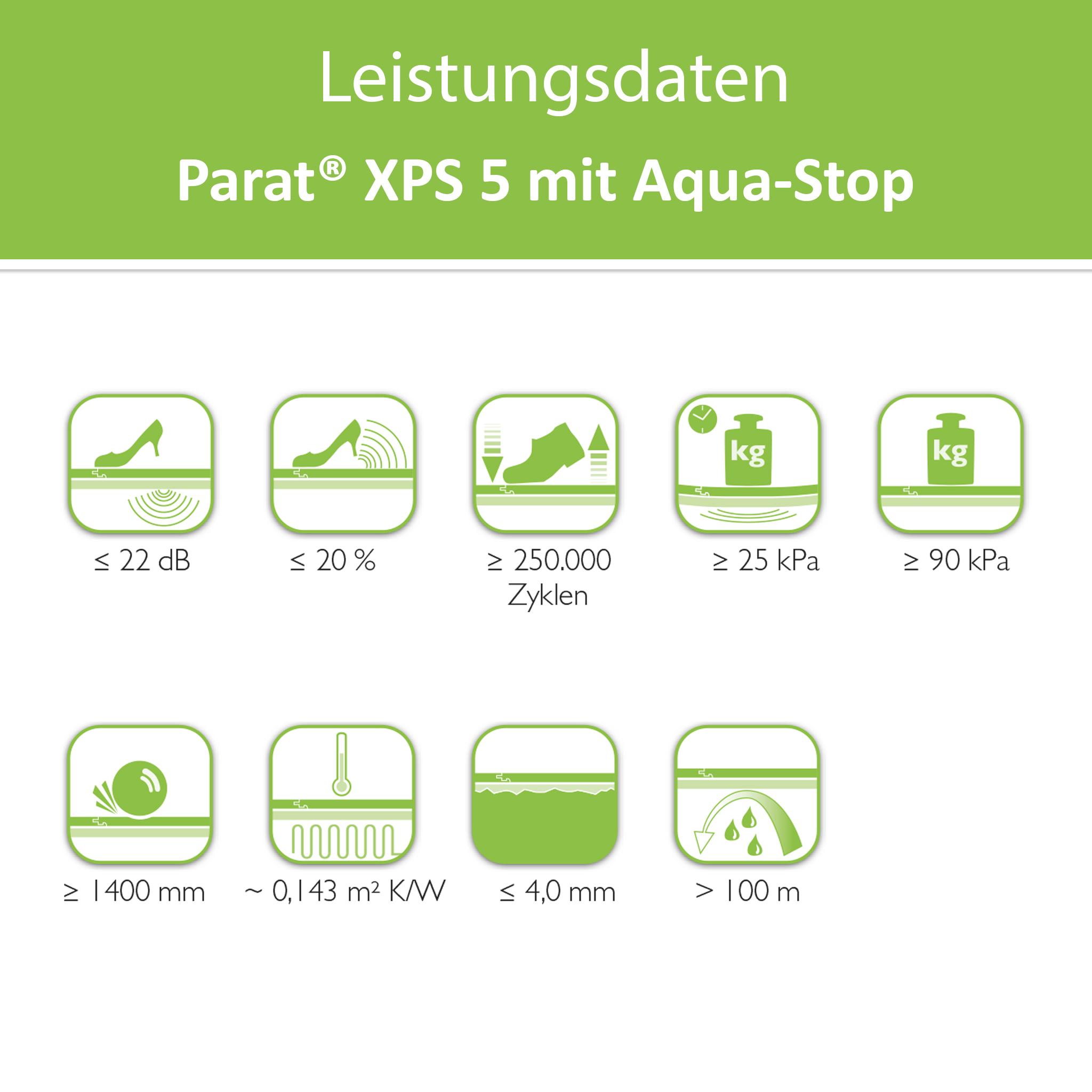 PARAT XPS  5,0mm mit Aqua-Stop