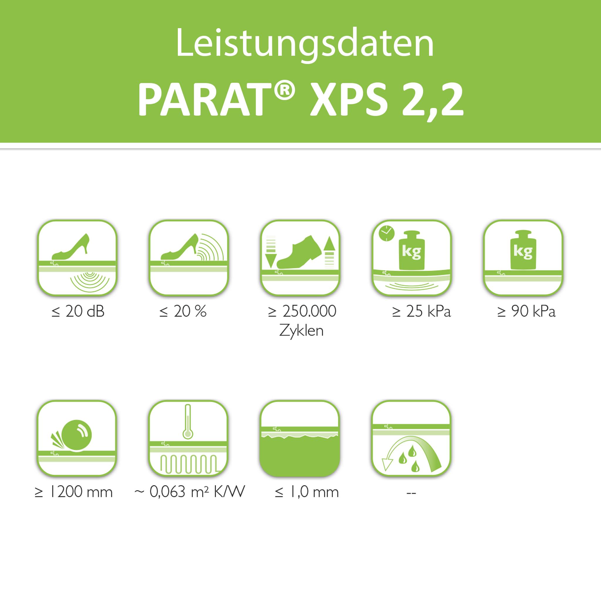 Parat XPS fold 2,2