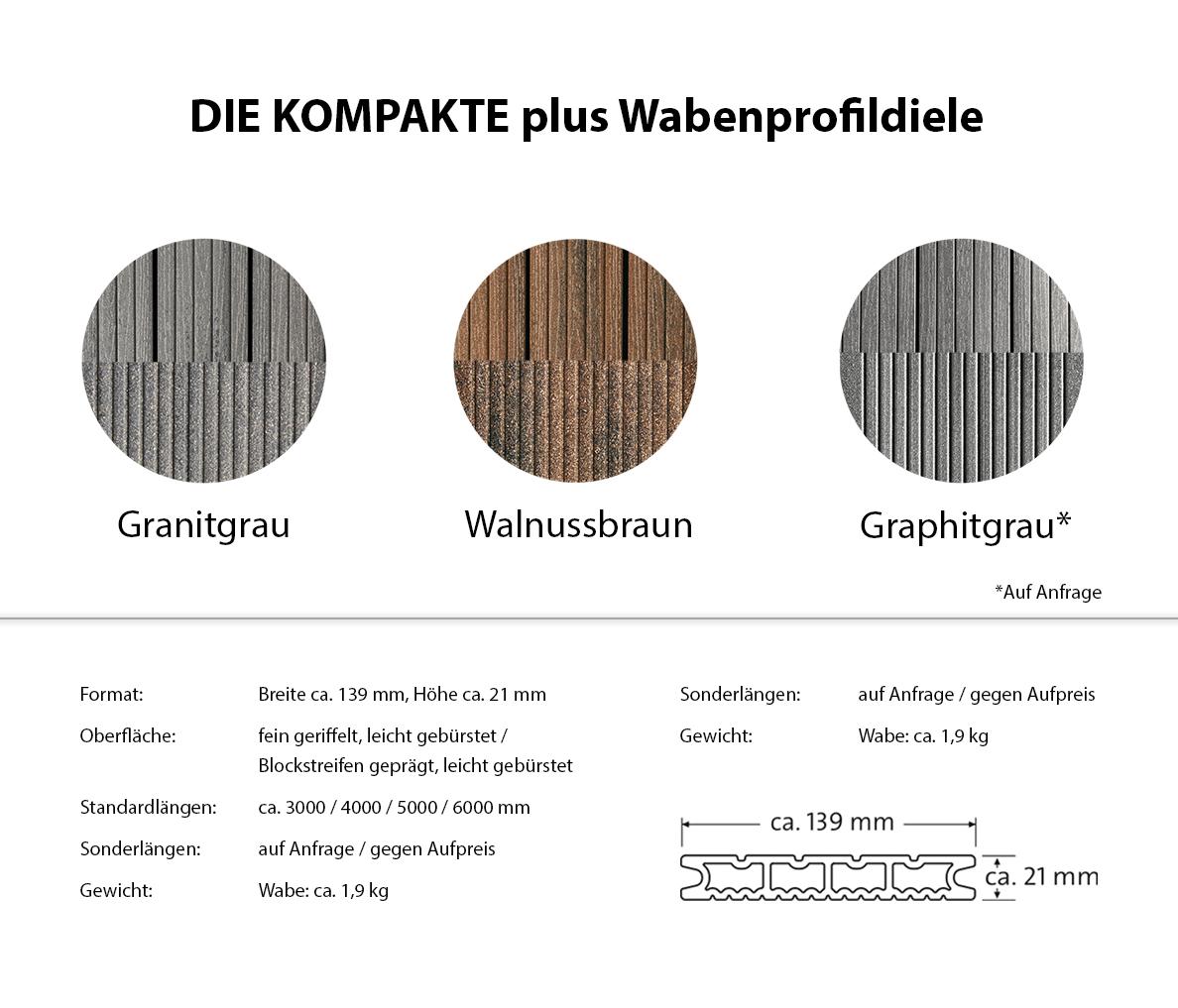 DIE KOMPAKTE Plus WPC combs-profile