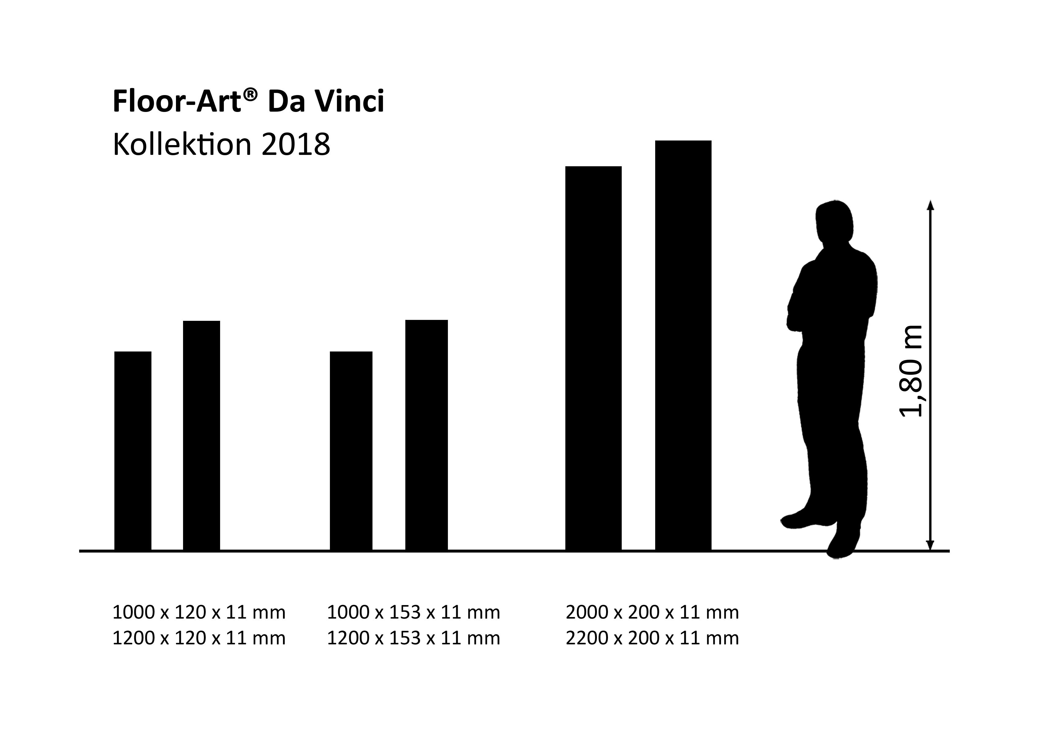 Floor-Art Da Vinci Eiche Prime