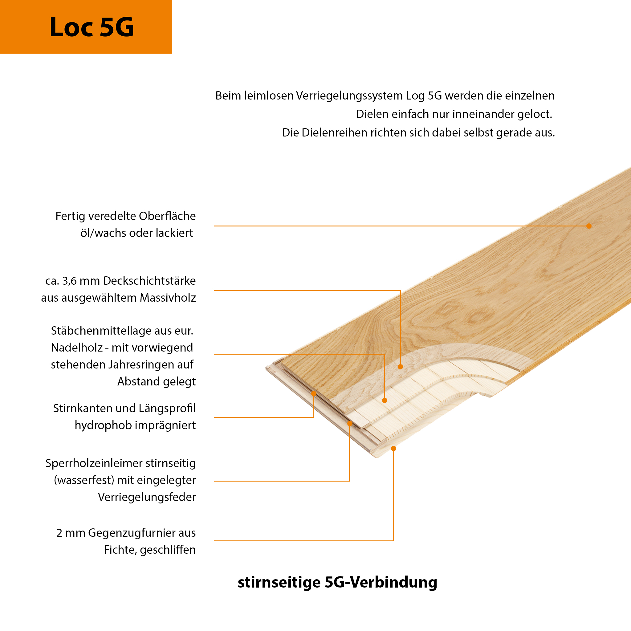 Floor-Art Elements Eiche Original öl/wa