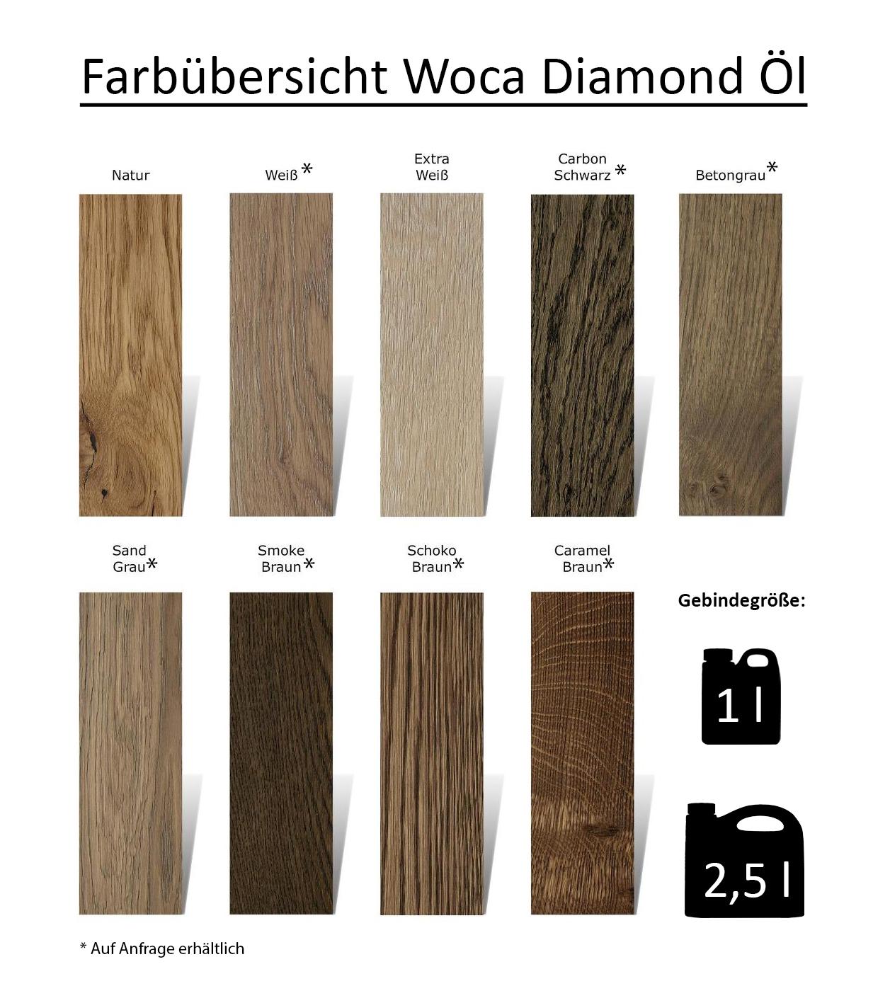 WOCA diamond oil extra-white 2,5 Ltr.