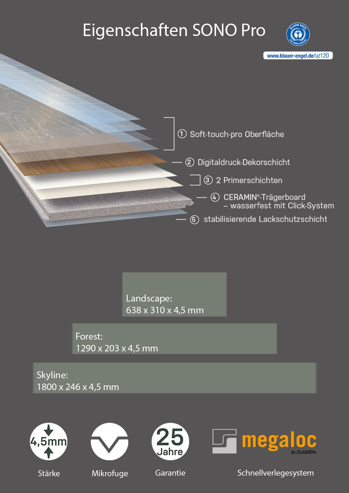 Design floor Sono Pro Forest Dark Canyon