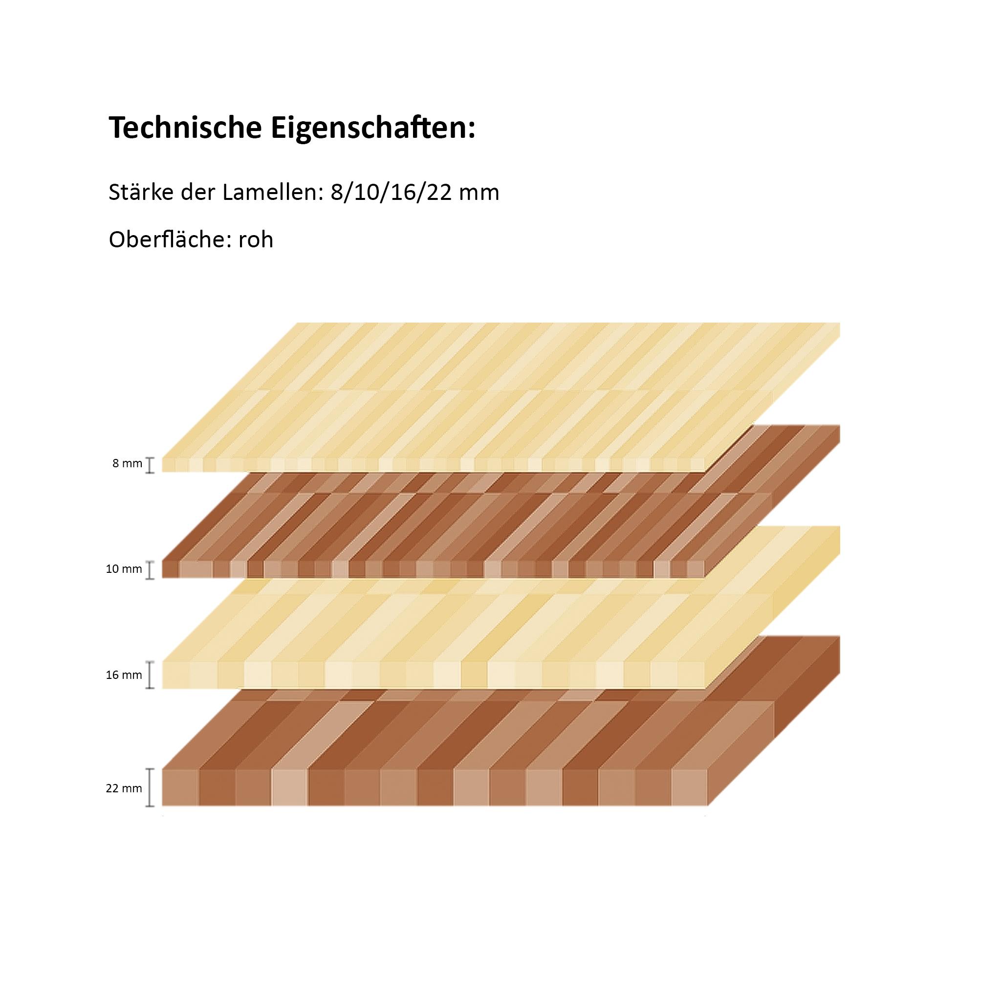 PARAT HKL industryparquet oak standard