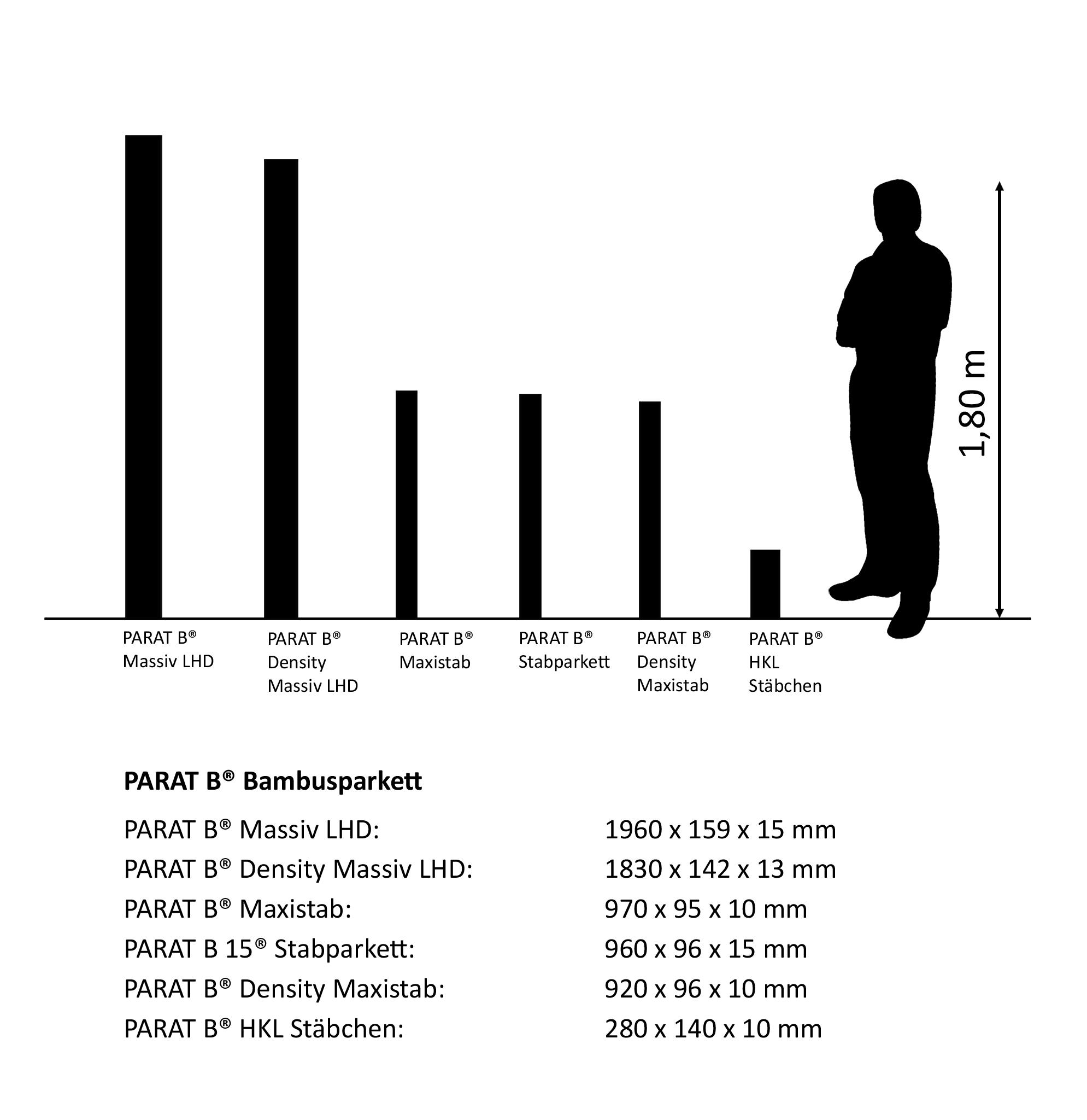 PARAT B Bambus gedämpft Density lackiert