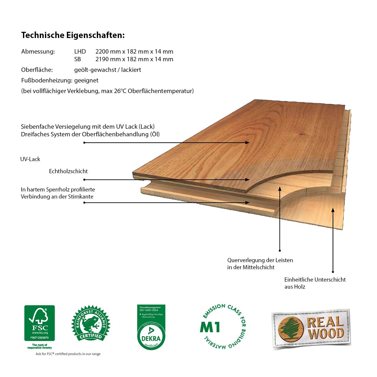 PARAT 15 Oak Superrustic RawEffectStyle