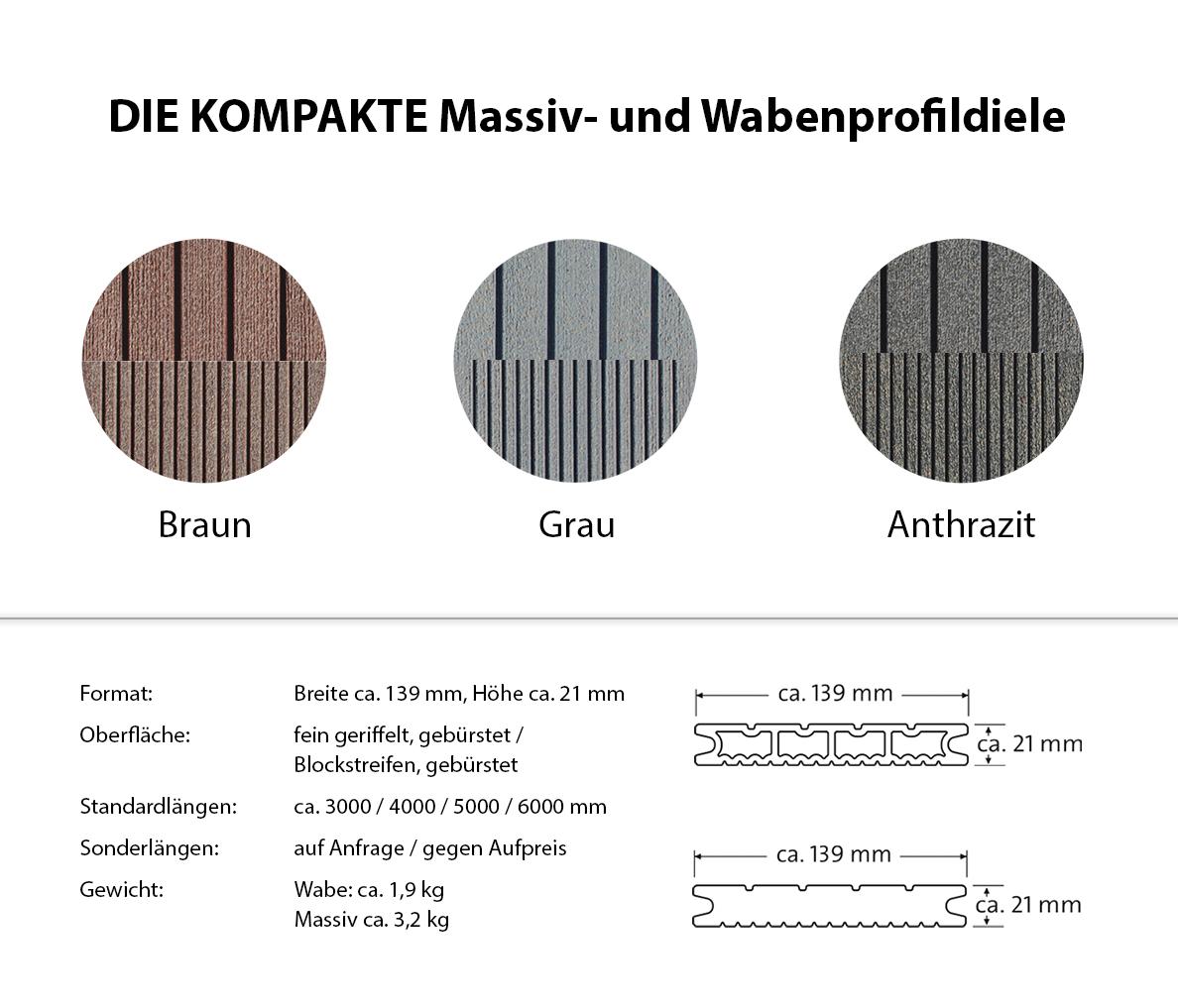 DIE KOMPAKTE WPC Wabenprofil anthrazit